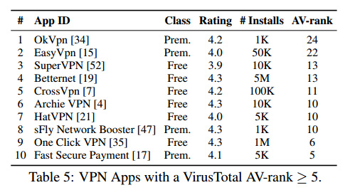 VPN-ranking.jpg